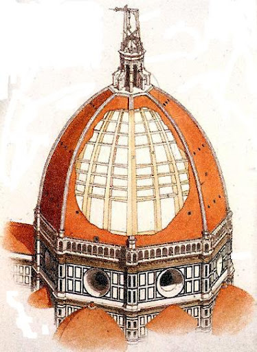 dome+of+florence+cathedral