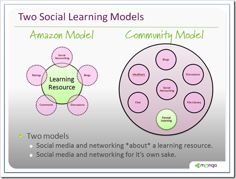 mzinga-social-learning-models
