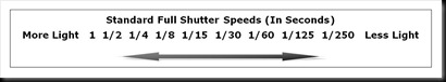 E-ShutterSpeedSettings