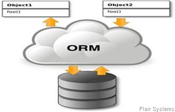Flair Systems - ORM