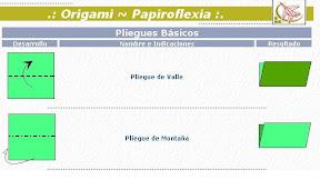 Tipos de pliegues 1.JPG