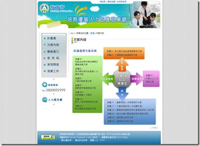 2教育部-培育優質人力促進就業網_1242959084903