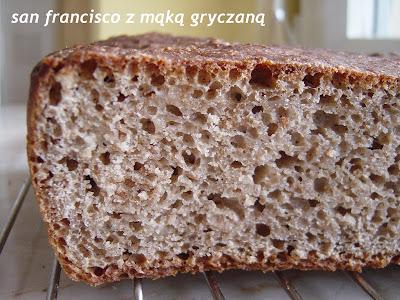 To samo, ale inaczej: chleb z San Francisco i muffiny