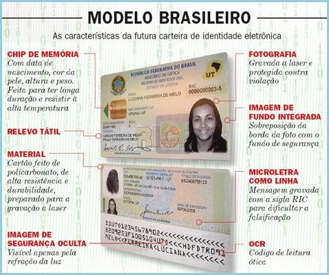 Nova_Carteira_de_Identidade