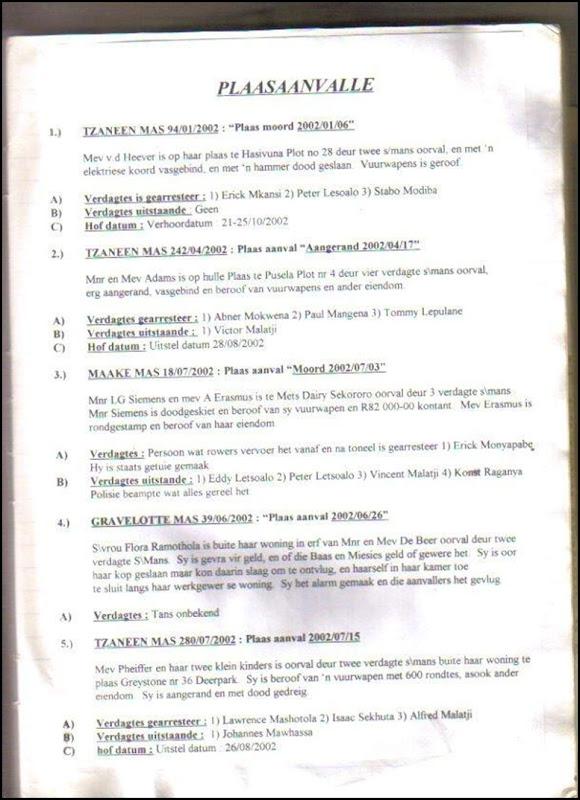 Tzaneen Farm Attacks 2002