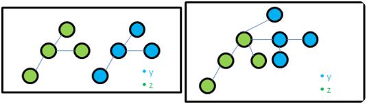 Ilustração da função Link
