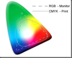 color_spectrum