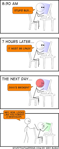 Programmers day in office_Funny_humor