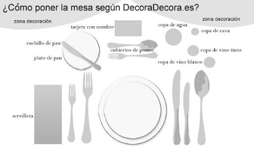 Cmo utilizar los cubiertos en una cena formal auto for Como colocar los cubiertos en la mesa