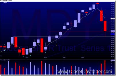 MDY - 2011-02-23 182727 - 1m11d - 1d