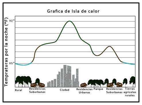 Ciudad de la Ciencia y la Tecnología de Madrid Clip_image002%5B4%5D
