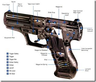 61Army Guns