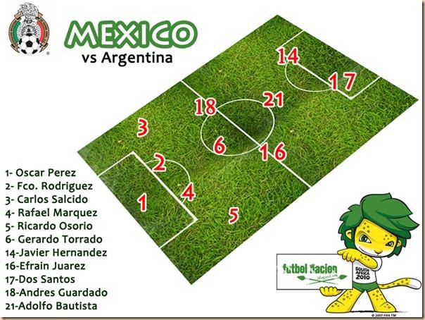 alineaciones mexico vs argentina