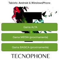 Screenshot of TecnoPhone14 Shop