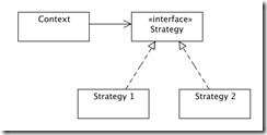 strategy_simple
