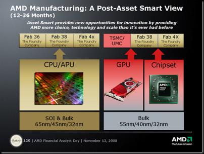 AMD_manufB