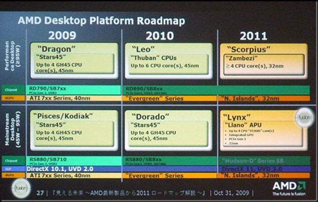 AMD_Desktop_Roadmap_2010_20