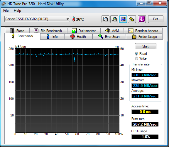 HDTune_Benchmark_Corsair_CSSD-F60GB2