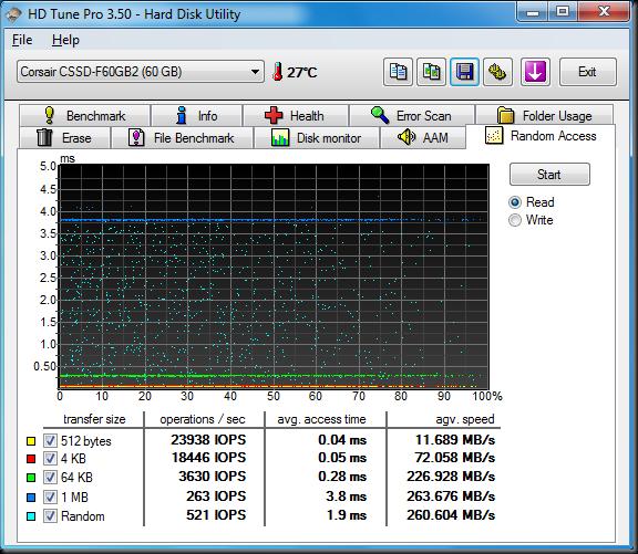 HDTune_Random_Access_Corsair_CSSD-F60GB2_B