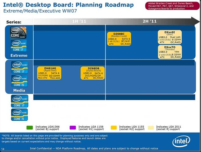 intel_mobo_roadmap[1]