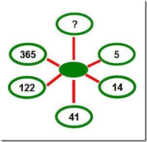 numeroLogico1