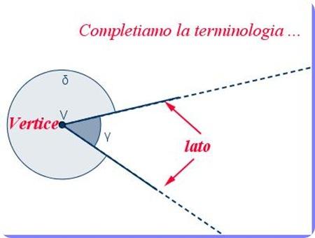 Angolo_lezione2