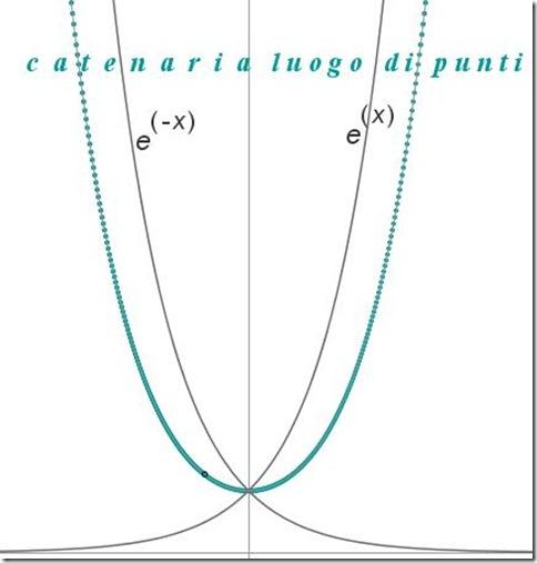 catenaria02