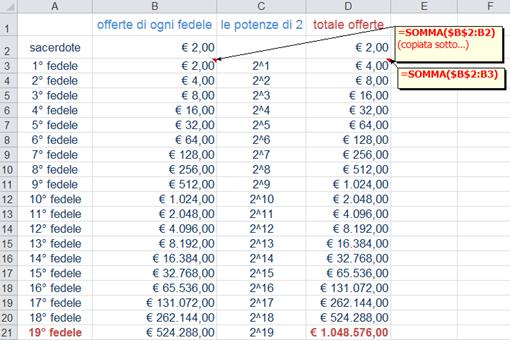 Matematicamedie obolo sul foglio elettronico - Tavole numeriche della radice quadrata fino a 10000 ...