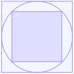 quadrato inscritto e circoscritto