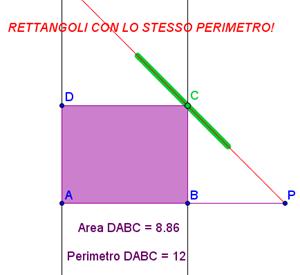 rettangoli isoperimetrici