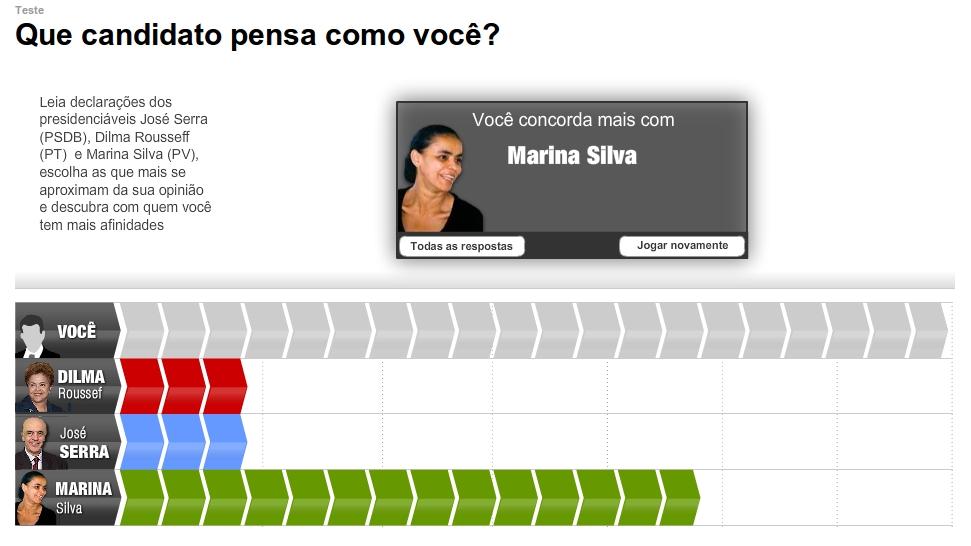 apuração resultados eleição 2010