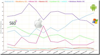 Graph1-MobileSpoon