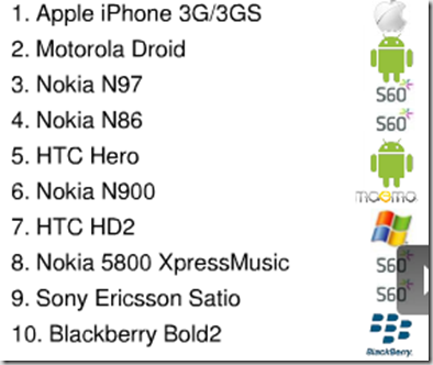 Popular-phones-mobile-spoon