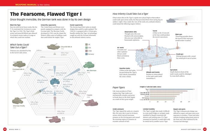 ww2-infograph (13)