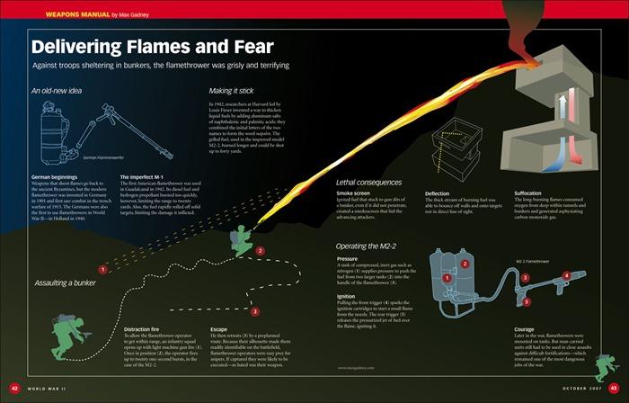 ww2-infograph (4)