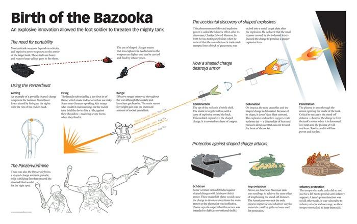 ww2-infograph (8)