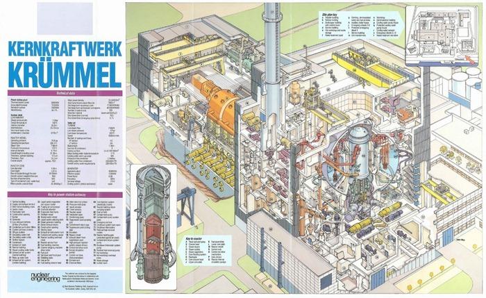 nuclear-reactor-design7
