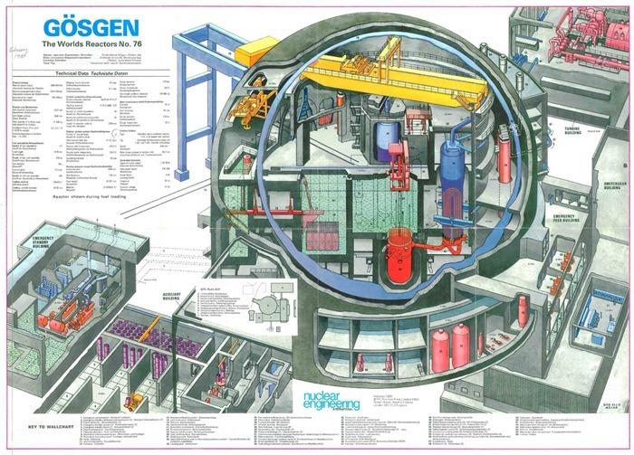 nuclear-reactor-design3