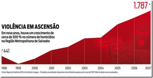 G_Bahia_violencia.indd