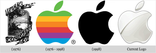 Évolution des logos de grandes sociétés - Apple