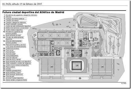 Ciudad Deportiva Atletico de Madrid Plano