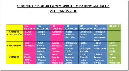 Cuadro de honor campeonato extremadura de veteranos 2010