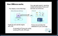 VMForce1