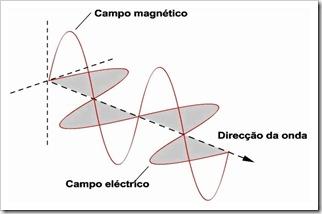 ondas_electromagneticas[6]