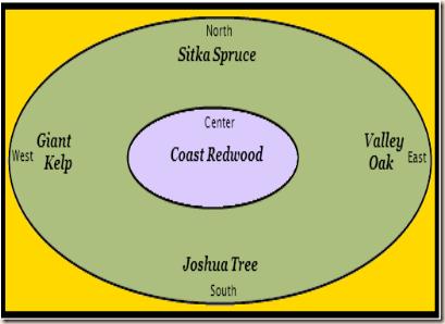 work circle 2a