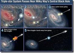 010130100723-estrela-hipervelocidade