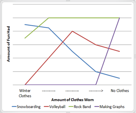 Makin'Graphs