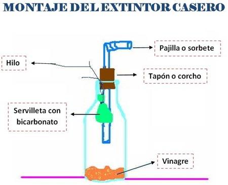extintor casero