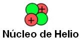 nucleo de helio