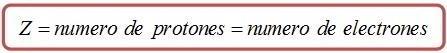 numeroprotonesyelectron